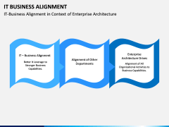 IT Business Alignment PPT Slide 5