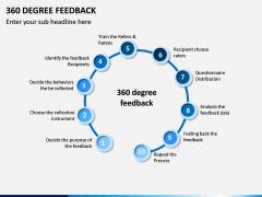 360 Degree Feedback PPT Slide 4