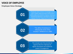 Voice of Employee PPT Slide 11