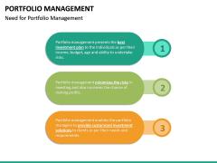 Portfolio Management PPT Slide 29