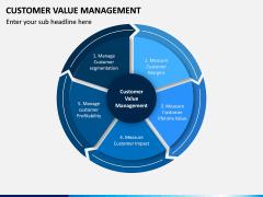 Customer Value Management PPT Slide 3
