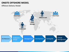 Onsite Offshore Model PPT Slide 1