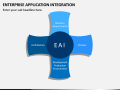 Enterprise Application Integration PPT Slide 5