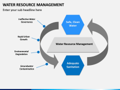 Water Resource Management PPT slide 4