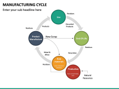 Manufacturing Cycle PPT Slide 27