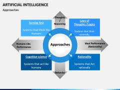 Artificial Intelligence PPT slide 19