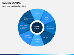 Raising Capital PPT Slide 3