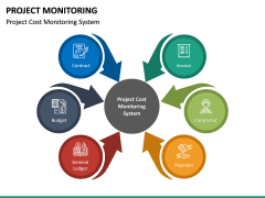Project Monitoring PPT Slide 24