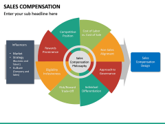 Sales Compensation PPT Slide 13