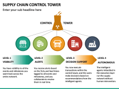 Supply Chain Control Tower PPT Slide 26