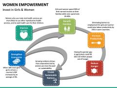 Women Empowerment PPT Slide 16