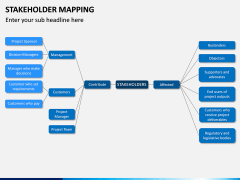 Stakeholder Mapping PPT Slide 21
