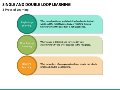 Single and Double Loop Learning PPT Slide 15