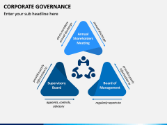 Corporate Governance PPT Slide 10