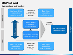 Business Case PPT slide 9