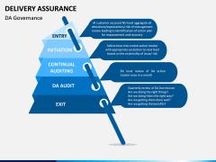 Delivery Assurance PPT Slide 1