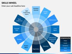 Skills Wheel PPT Slide 3