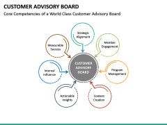 Customer Advisory Board PPT Slide 17