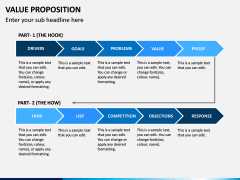 Value Proposition PPT Slide 23