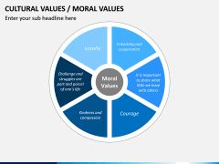 Cultural Values PPT Slide 6