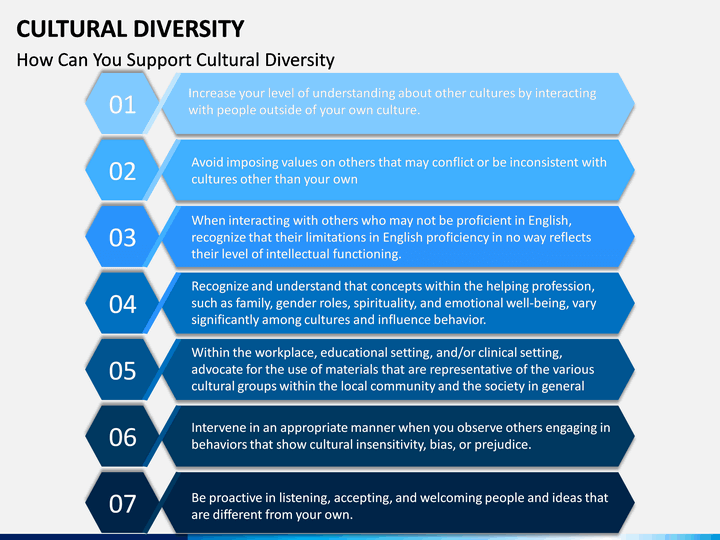 Cultural Diversity Powerpoint Template
