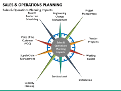 Sales and Operations Planning PPT Slide 22