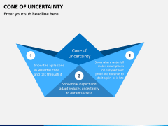 Cone of Uncertainty PPT Slide 1