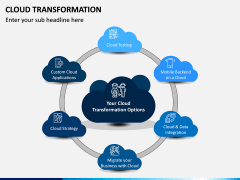 Cloud Transformation PPT Slide 3