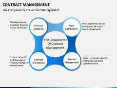 Contract management PPT slide 11
