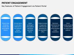 Patient Engagement PPT Slide 13