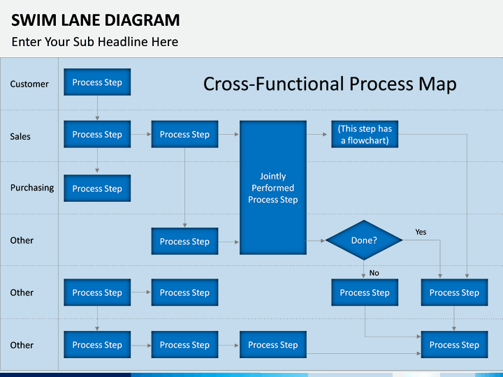 Swim Lane Diagram Powerpoint Template