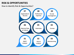 Risk and Opportunities PPT Slide 2