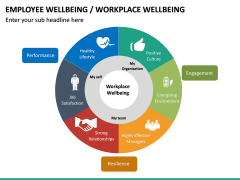 Employee Wellbeing PPT Slide 20