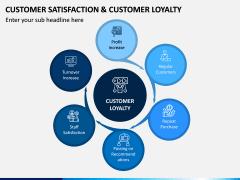 Customer Satisfaction and Customer Loyalty PPT Slide 2