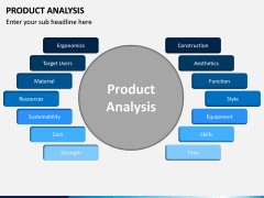 Product Analysis PPT Slide 1