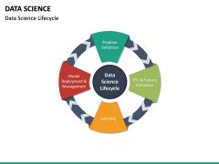 Data Science PPT Slide 23