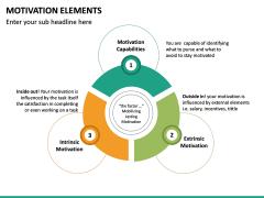 Motivation Elements PPT Slide 9
