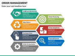 Order Management PPT slide 12