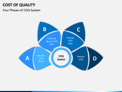 Cost of Quality PPT Slide 5
