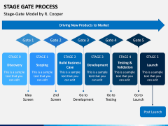Stage-gate Process PPT Slide 1