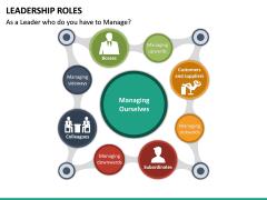 Leadership Roles PPT Slide 15