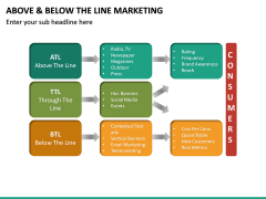 Above and Below the Line Marketing PPT Slide 20