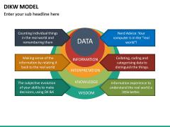 DIKW Model PPT Slide 17