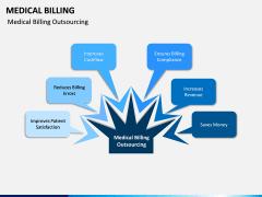 Medical Billing PPT Slide 6