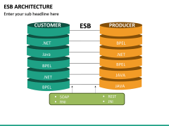ESB Architecture PPT Slide 22