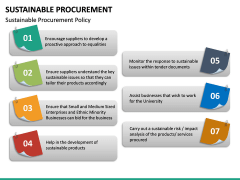 Sustainable Procurement PPT Slide 21