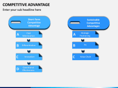 Competitive Advantage PPT Slide 15