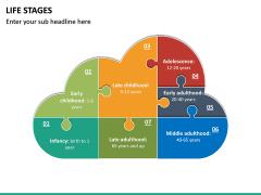 Life Stages PPT Slide 11