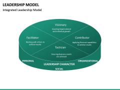 Leadership Model PPT Slide 25