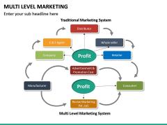 Multi Level Marketing (MLM) PPT Slide 23